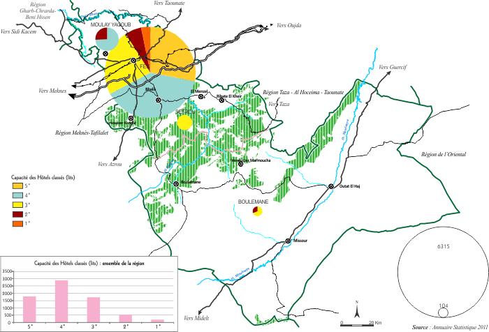 La capacité des hotels classés dans la région de fès boulemane