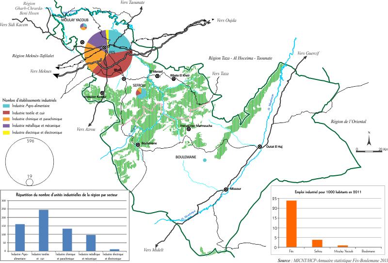Les grandeures industrielles de la région de fès boulemane