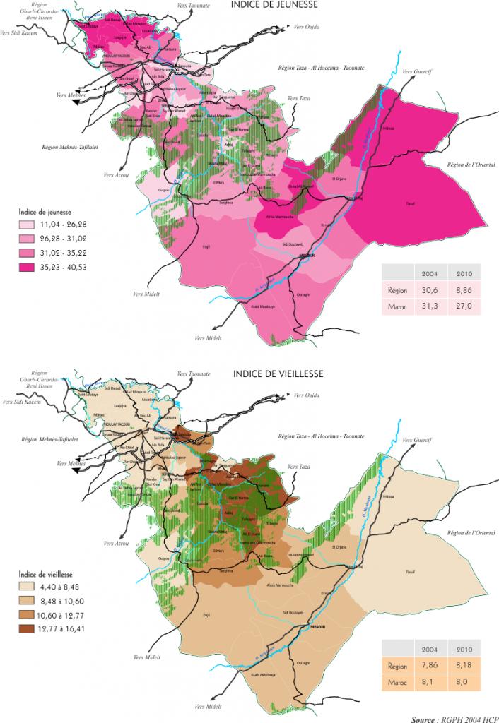Indices de jeunesse et de vielliesse des communes de la région de Fès Boulemane